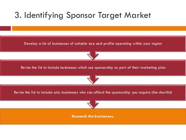 3. Identifying Sponsor Target Market Research the businesses. Revise the list to include only businesses who can afford th...