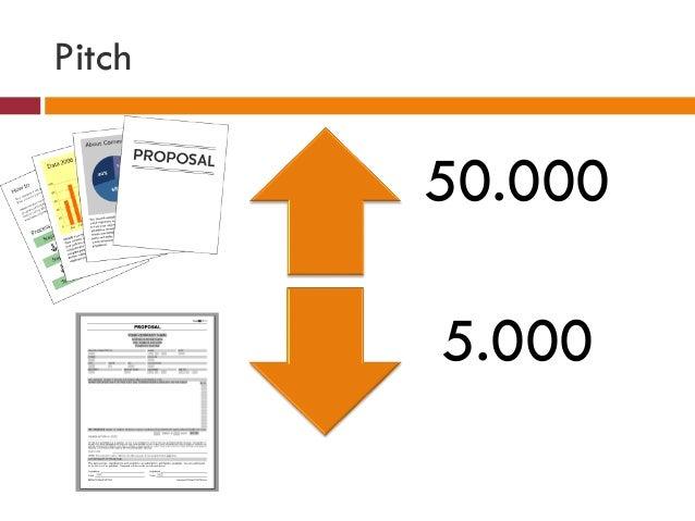 Pitch 50.000 5.000