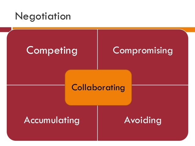 Negotiation Competing Compromising Accumulating Avoiding Collaborating