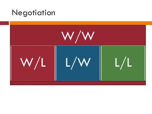 Negotiation W/W W/L L/W L/L