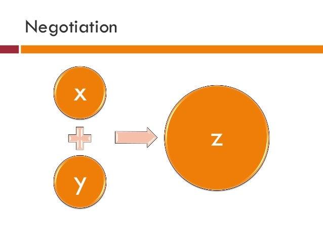 Negotiation x y z