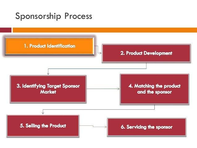 Sponsorship Process