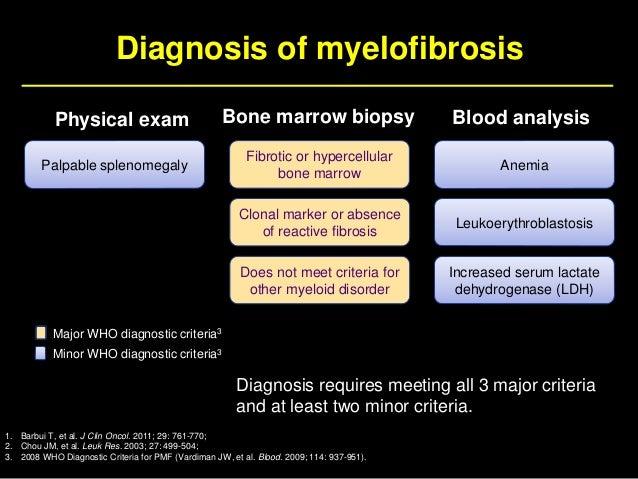 Treatment Of High Risk Myelofibrosis