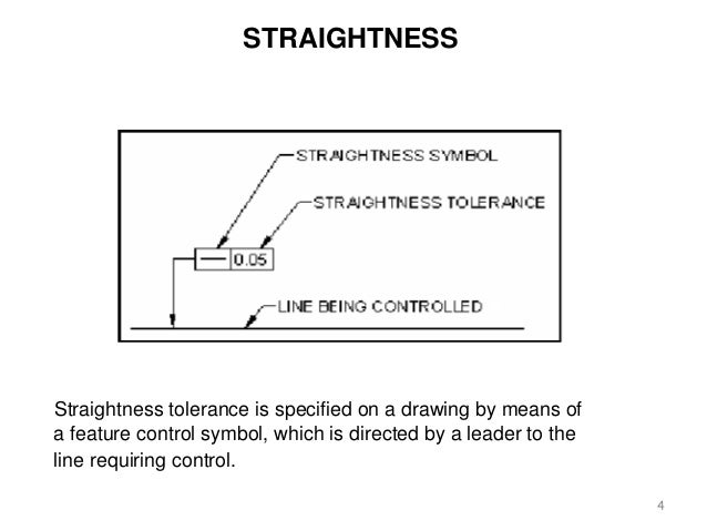 Straightness Of Lines Surfaces