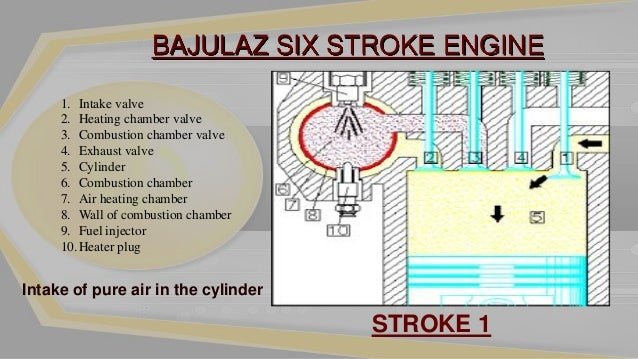 crower six stroke engine pdf