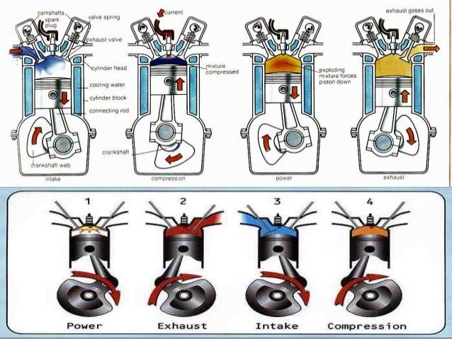 8 stroke engine