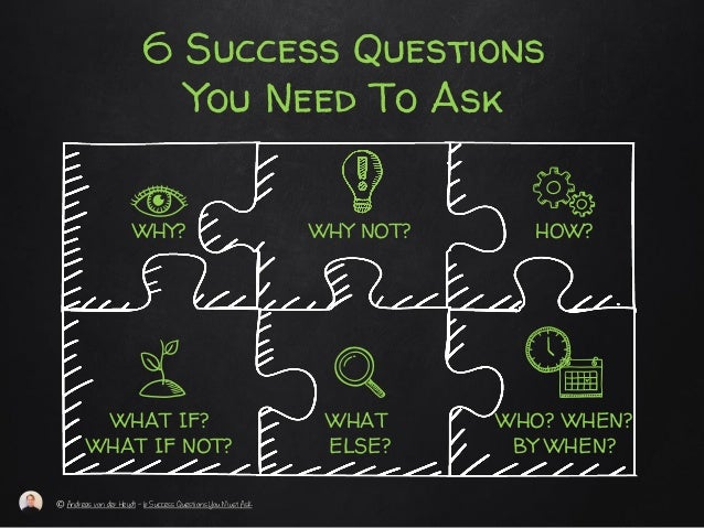 6 Success Questions You Need To Ask WHY? WHY NOT? WHAT IF? WHAT IF NOT? WHAT ELSE? HOW? WHO? WHEN? BY WHEN? © Andreas von ...