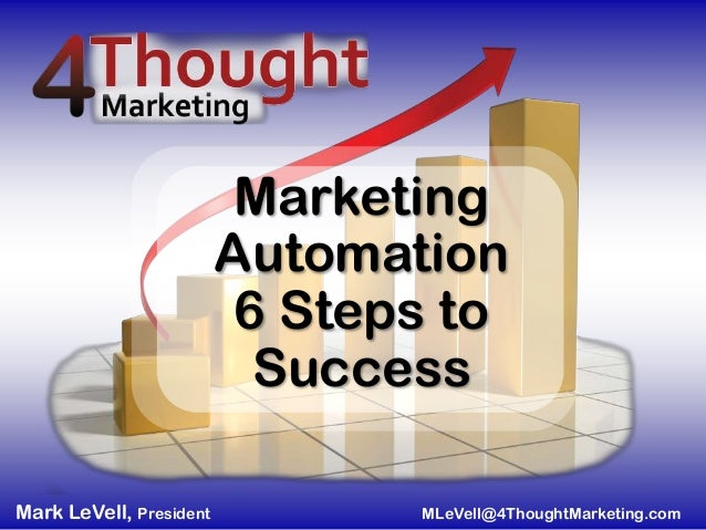 Marketing                         Automation                          6 Steps to                           SuccessMark LeV...