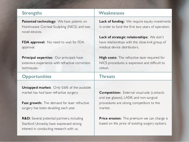 strengths weaknesses patented technology  we