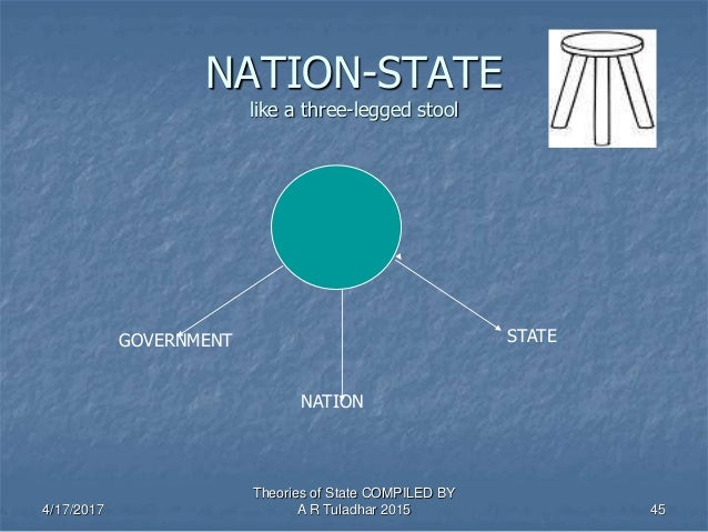 how to become nation-state