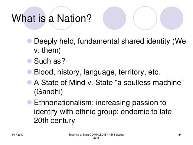 Theories of Nation State 129 slds
