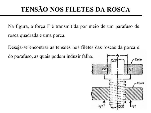 TENSÃO NOS FILETES DA ROSCA Na figura, a força F é transmitida por meio de um parafuso de rosca quadrada e uma porca. Dese...