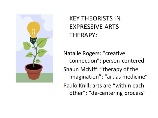 comparing the existential therapy and person centered therapy While roughly in agreement in many areas, existential and person-centred approaches to counselling each reveal weaknesses in the other as well as offering straightforward ways to augment therapeutic practice.