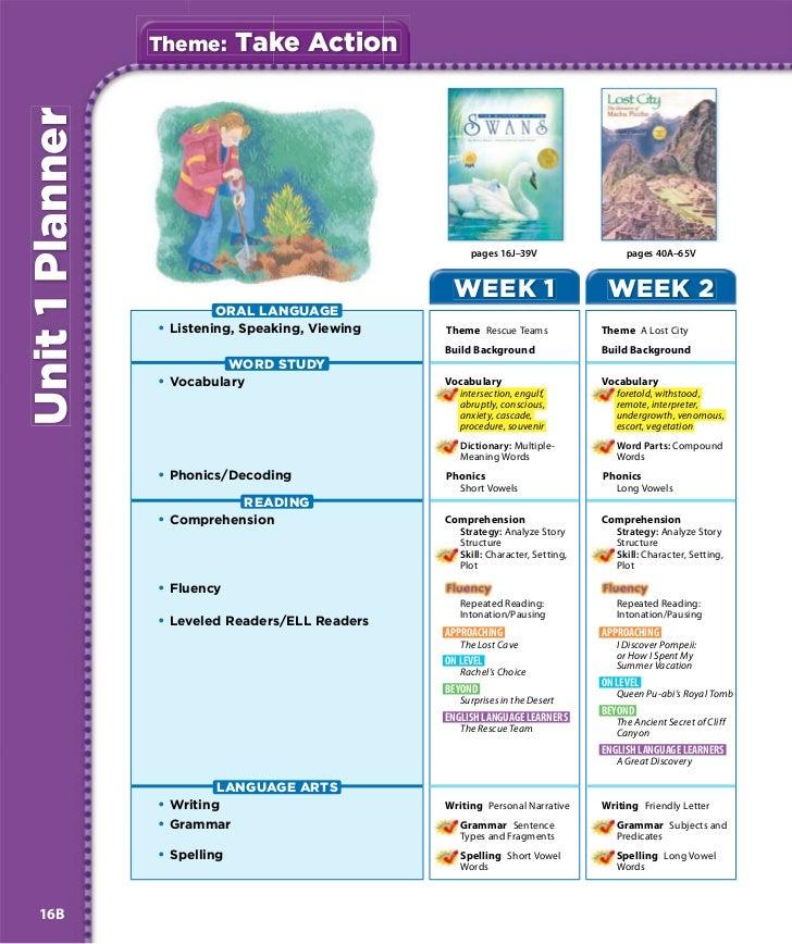 Theme:       Take ActionUnit 1 Planner                                                       pages 16J–39V                ...