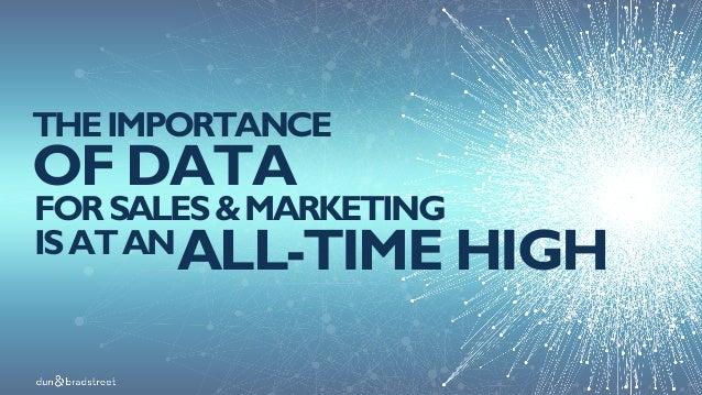 The 6th Annual B2B Marketing Data Report Slide 2