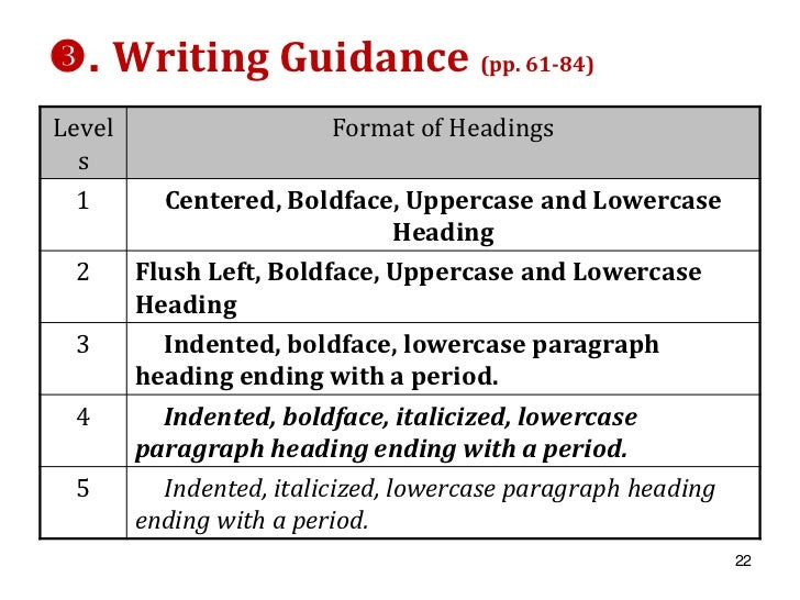 apa level headings dissertation Apa dissertation headings apa sixth edition subtitle levels - writing your thesis or apa dissertation headings the updated headings style should make headings easier.