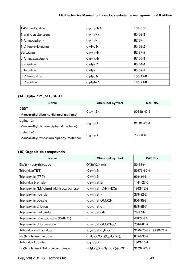 hazardous+substance+management+manual+for+the+supplier LGE