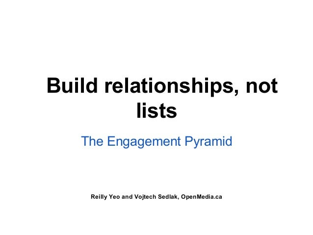 Build relationships, not lists The Engagement Pyramid Reilly Yeo and Vojtech Sedlak, OpenMedia.ca