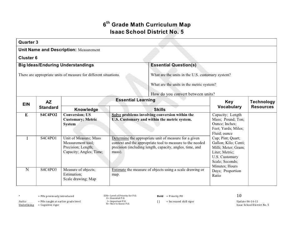 Sixth Grade Math Curriculum Map - Map of us customary system