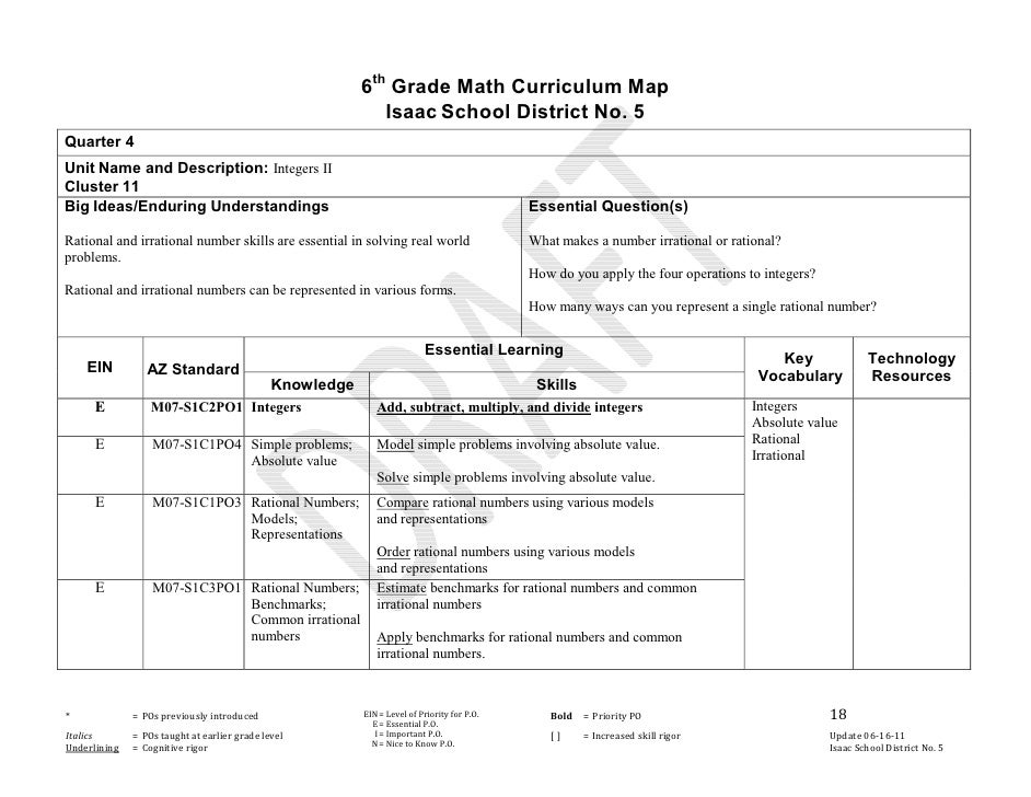 Sixth Grade Math Curriculum Map