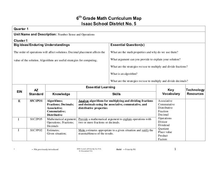 6th Grade Math Curriculum Map                                                       Isaac School District No. 5Quarter 1Un...