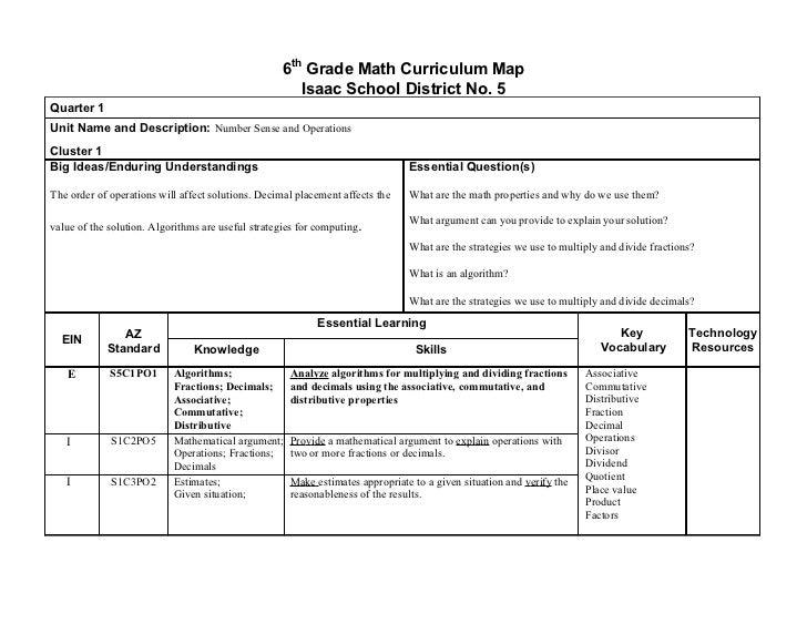 th                                                    6 Grade Math Curriculum Map                                         ...