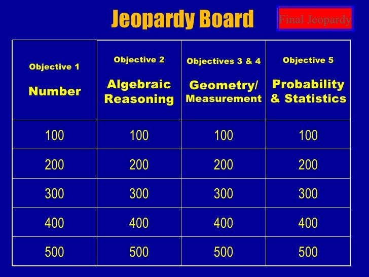 related keywords suggestions for math jeopardy. Black Bedroom Furniture Sets. Home Design Ideas