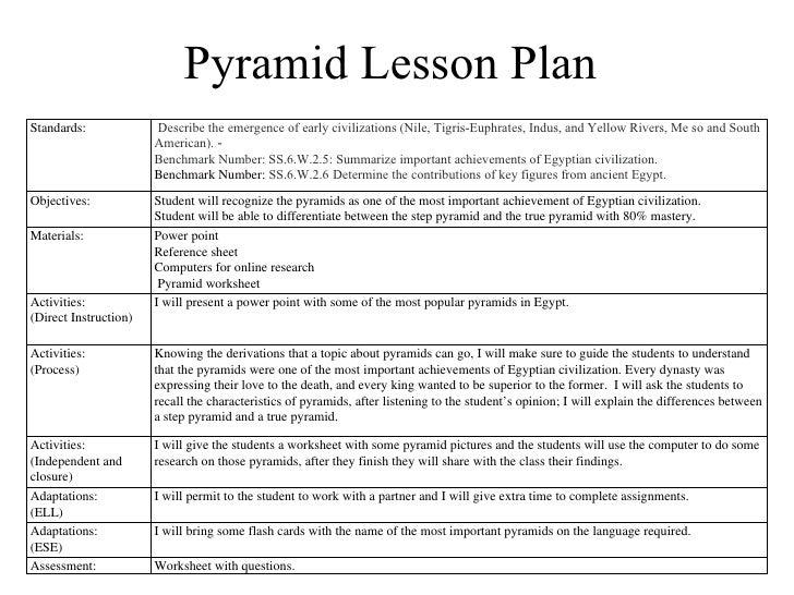 6th Grade Social Studies Egyptian Unit – Ancient Egypt Worksheets