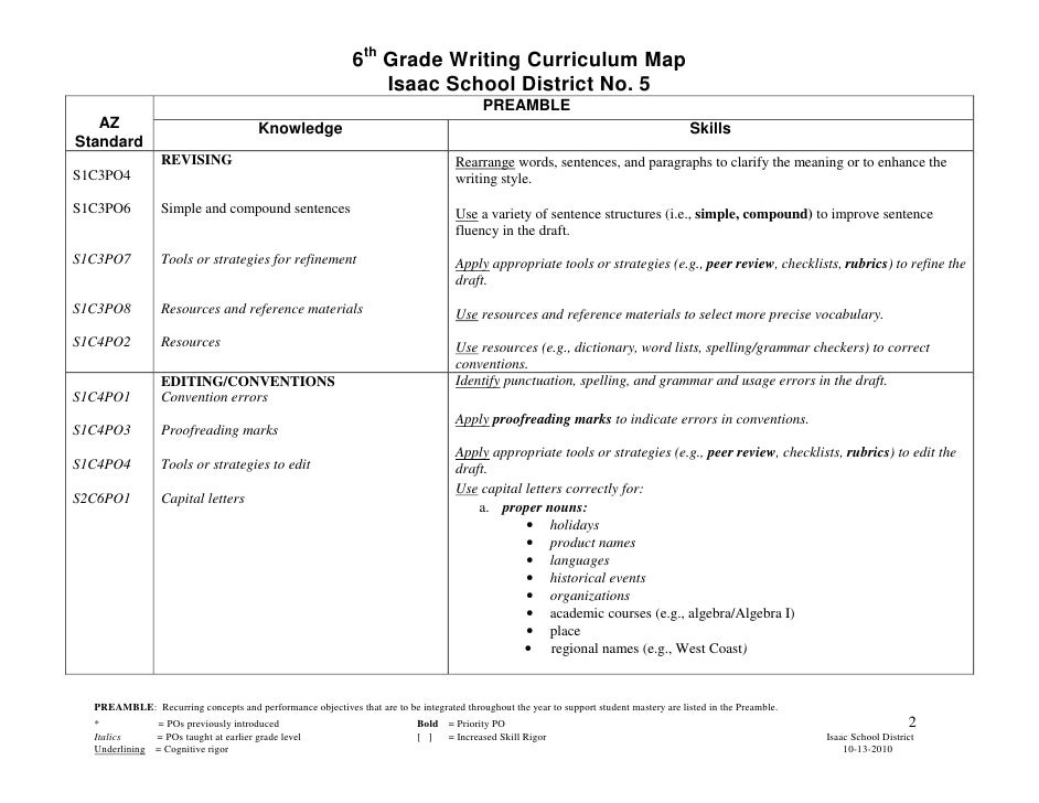 6th grade essay