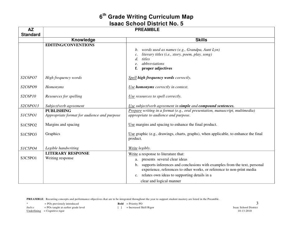 sixth grade writing curriculum map  3 6th grade writing curriculum
