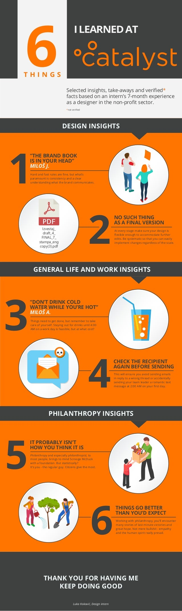 6 ILEARNEDAT T H I N G S Selected insights, take-aways and verified* facts based on an intern's 7-month experience as a des...