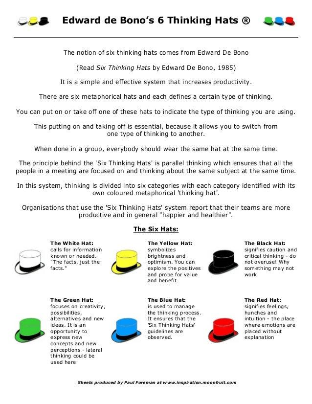 Edward de Bono's 6 Thinking Hats ®  The notion of six thinking hats comes from Edward De Bono (Read Six Thinking Hats by E...