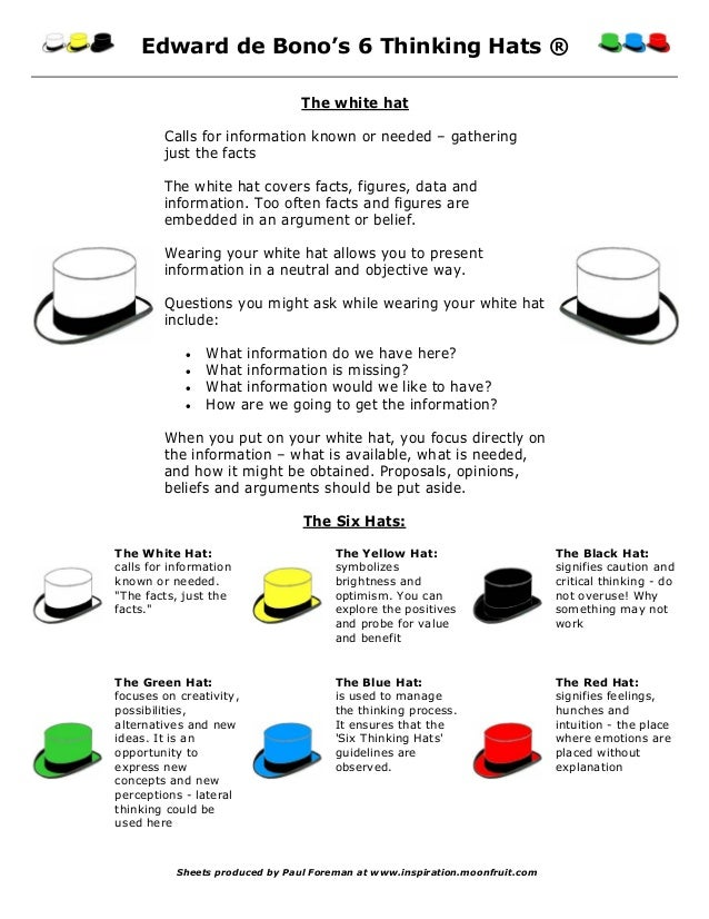 70676a1ae9c ... 2. Edward de Bono s 6 Thinking Hats ® The white hat Calls for  information known or needed ...