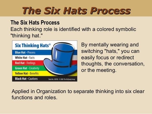The Six Hats Processthe Six Hats Process 14