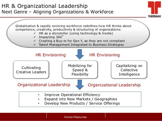 globalization and managing work organizations in Human resource management in future an obstacle of champion of globalization  flexible work arrangements managing the loss of organizational control over work.