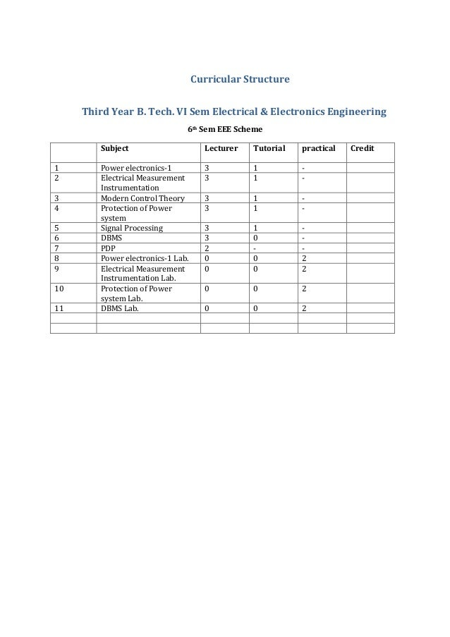 Curricular Structure     Third Year B. Tech. VI Sem Electrical & Electronics Engineering                               6th...