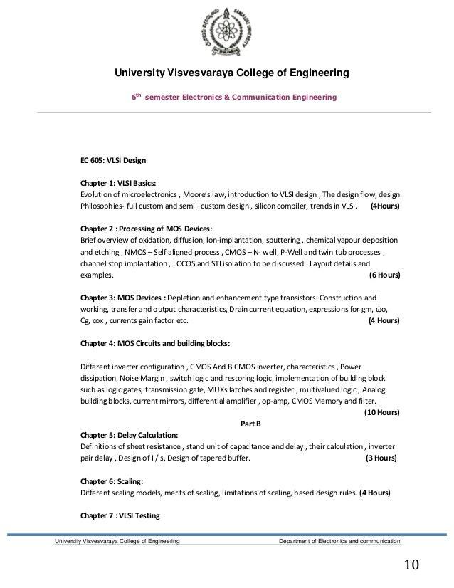 GTU Exam Papers