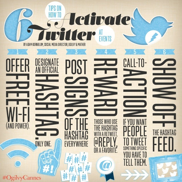 Twitter Activate Tipson howto at Events byAdamKornblum,Socialmediadirector,Ogilvy&Mather Post 1 2 3 4 5 6