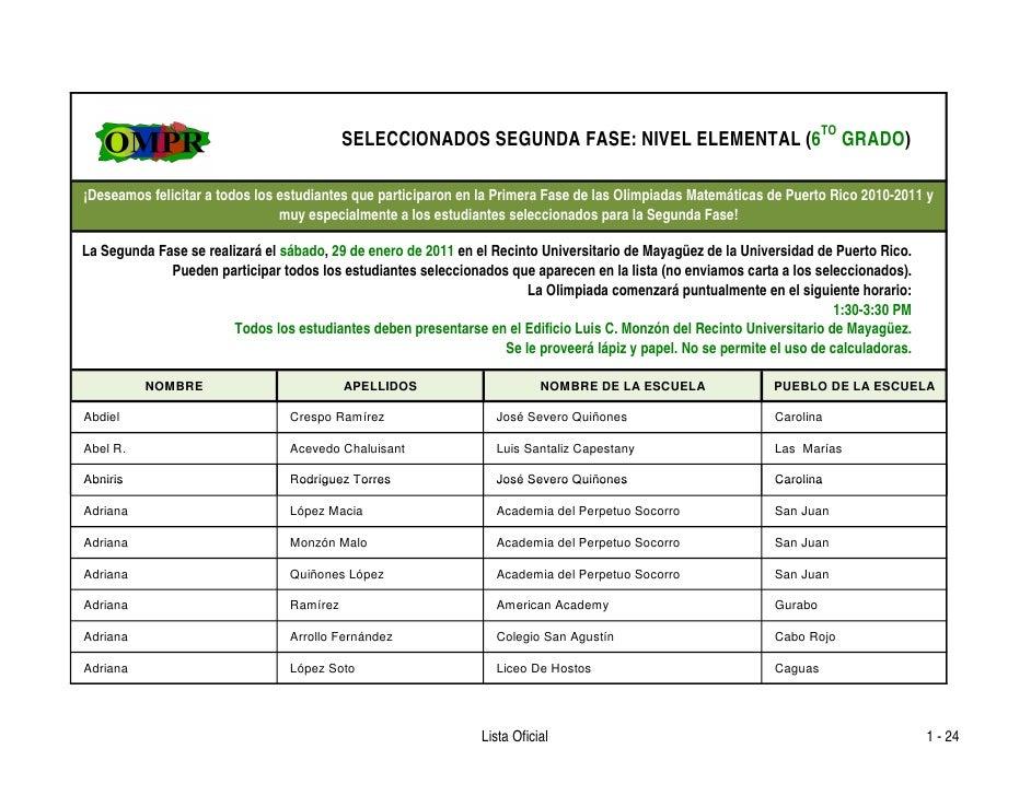SELECCIONADOS SEGUNDA FASE: NIVEL ELEMENTAL (6TO GRADO)¡Deseamos felicitar a todos los estudiantes que participaron en la ...
