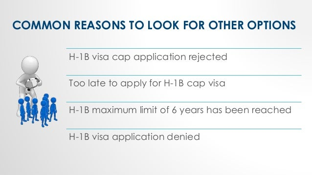 COMMON REASONS TO LOOK FOR OTHER OPTIONS H-1B visa cap application rejected Too late to apply for H-1B cap visa H-1B maxim...
