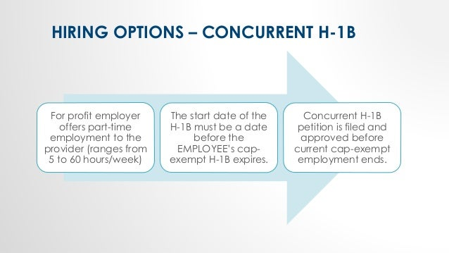 For profit employer offers part-time employment to the provider (ranges from 5 to 60 hours/week) The start date of the H-1...