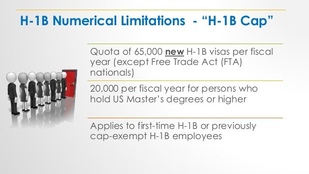 """H-1B Numerical Limitations - """"H-1B Cap"""" Quota of 65,000 new H-1B visas per fiscal year (except Free Trade Act (FTA) nation..."""
