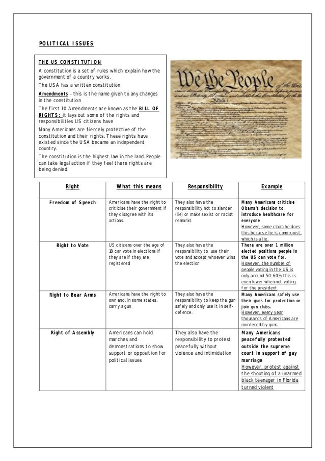POLITICAL ISSUES THE US CONSTITUTION A constitution is a set of rules which explain how the government of a country works....