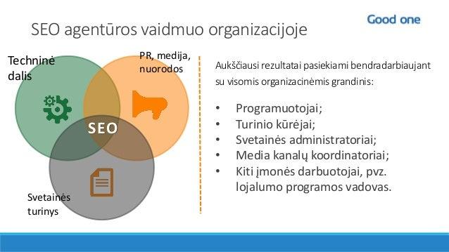 SEO agentūros vaidmuo organizacijoje SEO • Programuotojai; • Turinio kūrėjai; • Svetainės administratoriai; • Media kanalų...