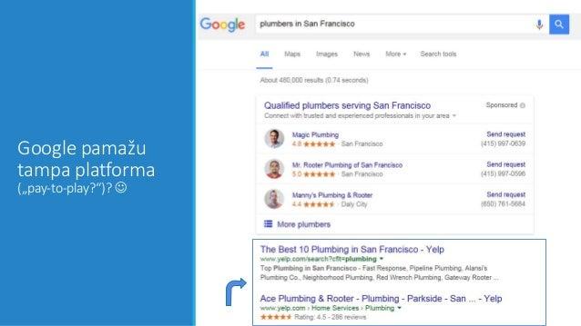 """Google pamažu tampa platforma (""""pay-to-play?"""")? """
