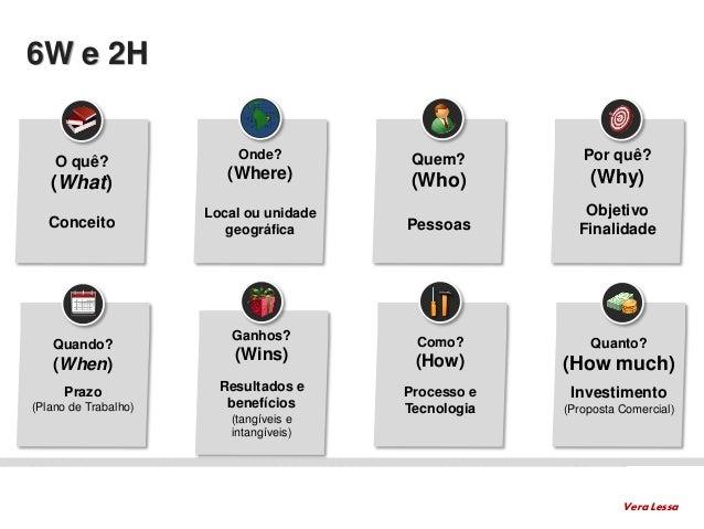 6W e 2H O quê? (What) Conceito Onde? (Where) Local ou unidade geográfica Quem? (Who) Pessoas Por quê? (Why) Objetivo Final...
