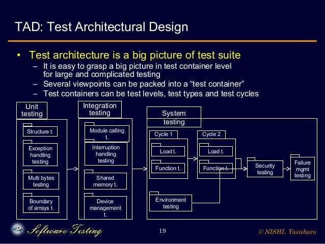 © NISHI, Yasuharu19 TAD: Test Architectural Design • Test architecture is a big picture of test suite – It is easy to gras...