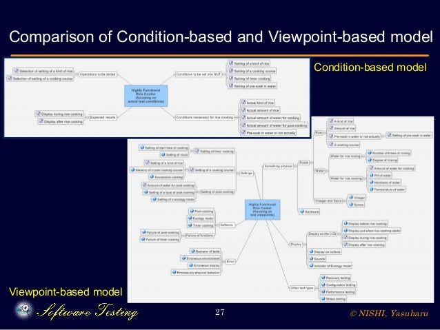 © NISHI, Yasuharu27 Comparison of Condition-based and Viewpoint-based model Condition-based model Viewpoint-based model