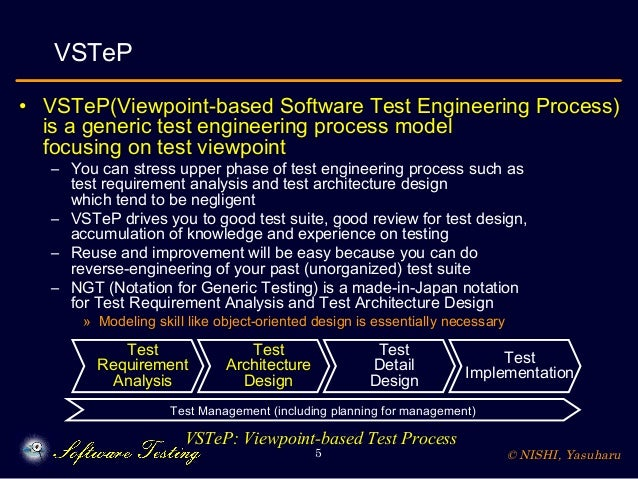 © NISHI, Yasuharu5 VSTeP • VSTeP(Viewpoint-based Software Test Engineering Process) is a generic test engineering process ...