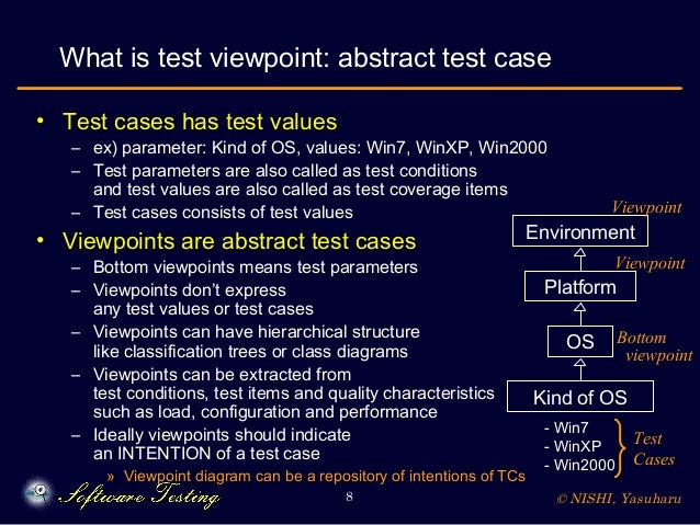 © NISHI, Yasuharu8 What is test viewpoint: abstract test case • Test cases has test values – ex) parameter: Kind of OS, va...
